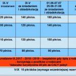 cennik-pensjonat-władysławowo-noclegi-2019-wakacje-V